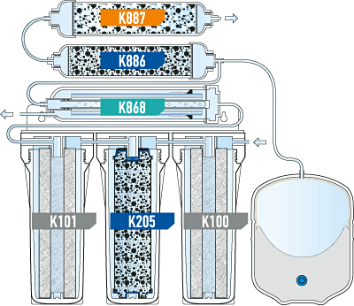 Схема фильтра для воды O600