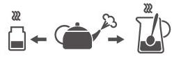 Обработка посуды перед заквашиванием