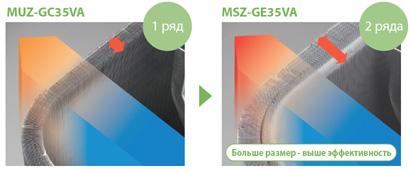 Conditioner_ME_Double_Radiator_2.jpg