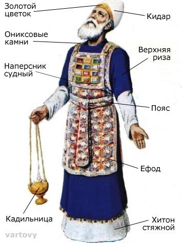 Наперстник Первосвященника.