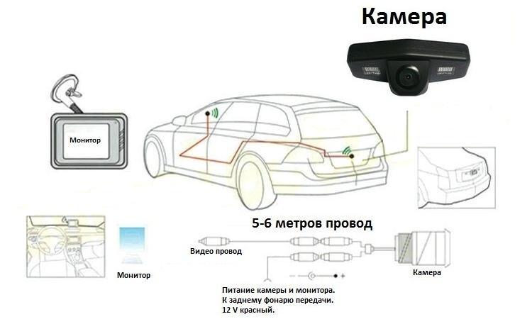 Подключение камеры заднего