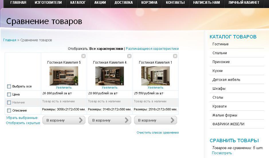 кухни на заказ в новосибирске по низким ценам
