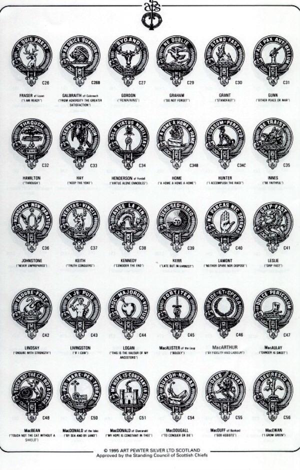 гербы шотландских кланов