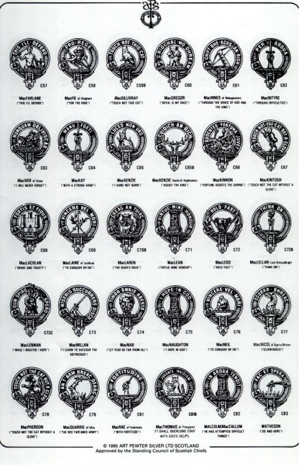 герб клана Шотландии
