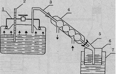 Рис. 4. Схема перегонного аппарата из кастрюли-скороварки: 1 - крышка; 2 - термометр; 3 - соединительная трубка; 4...
