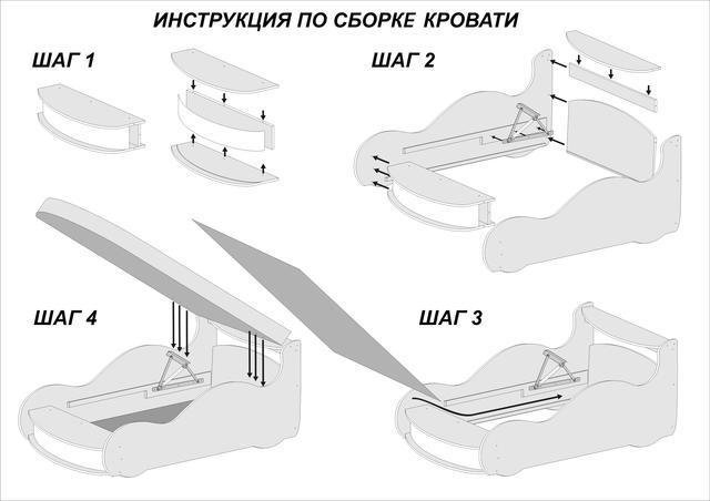 Инструкция к Кровать-машина