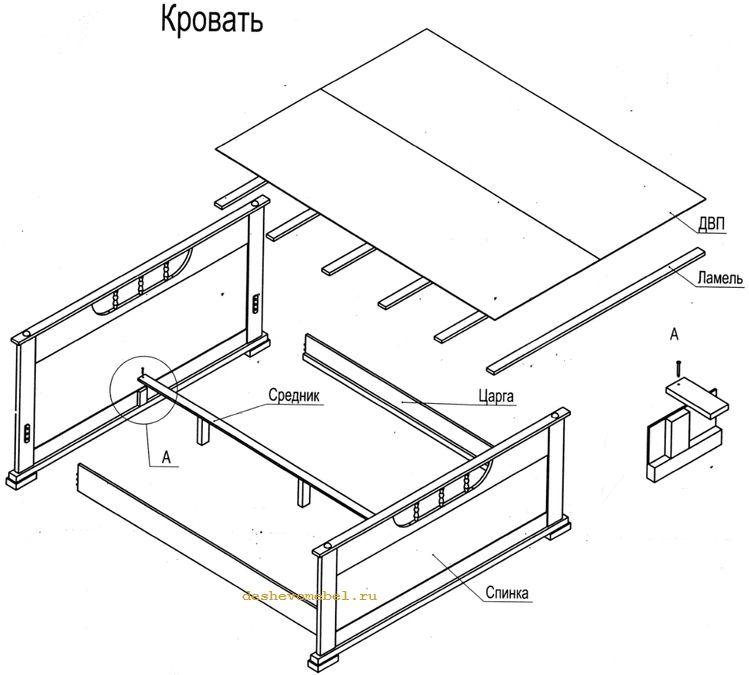Инструкция к Кровать