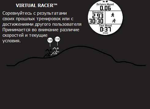 VIRTUAL RACER™
