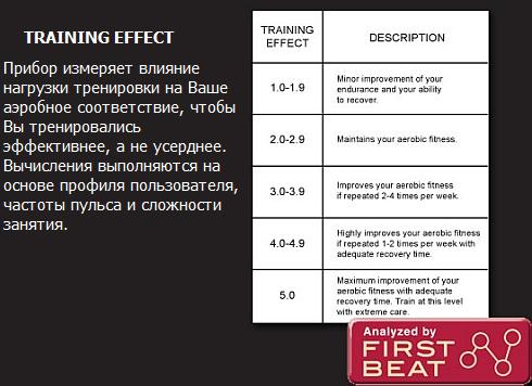 TRAINING EFFECT
