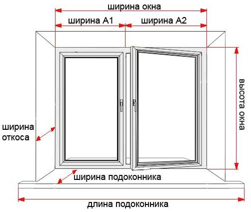 замера окна