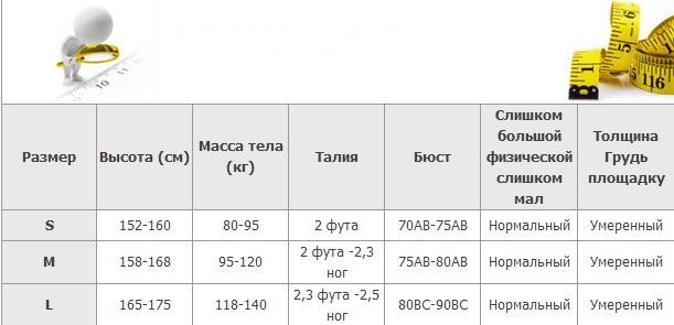 Купальники Виктория Сикрет Размеры