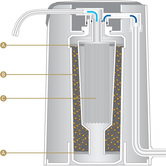 Принципиальная схема фильтра Bravo T108