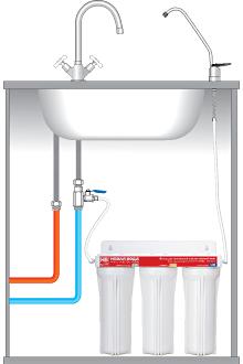 Схема подключения фильтра для воды под мойку