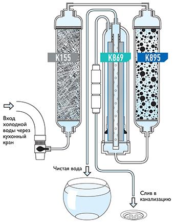 Схема фильтра для воды T103