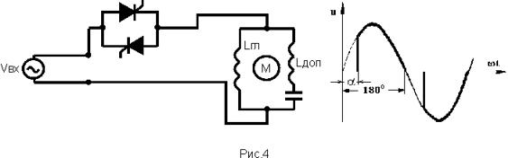 рис.4. схема и график регулятора мощности