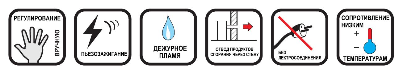 Особенности работы газового конвектора Карма Бета Механик