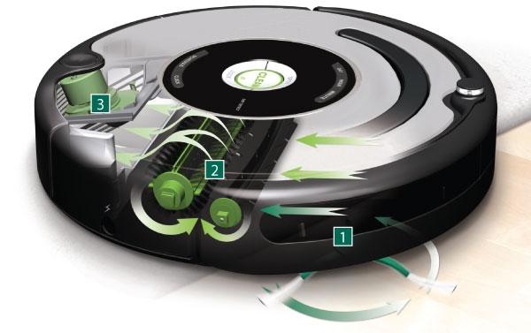 Робот пылесос iRobot Roomba 650 применяет запатентованную систему трехуровневую систему очистки.