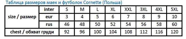 Размерная сетка Cornette