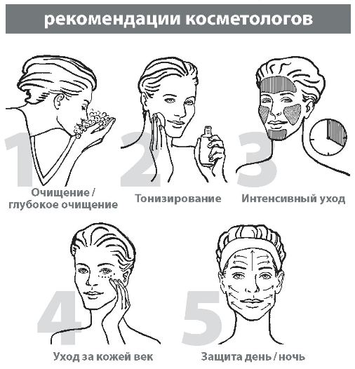 Система косметического ухода