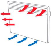 Бесшумность работы обогревателей NOBO достигается за счёт использования естественной конвекции.