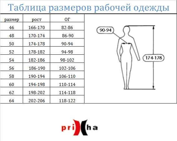 таблица размеров рабочей одежды