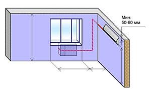 внутренний блок  на правой  (либо левой) стене