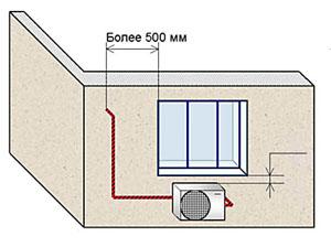 Установка кондиционера на правой (левой) стене вид снаружи