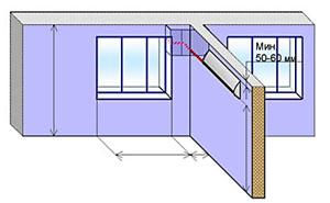 Установка кондиционера на правой стене вид изнутри