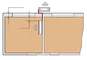 Установка кондиционера на правой стене вид сверху